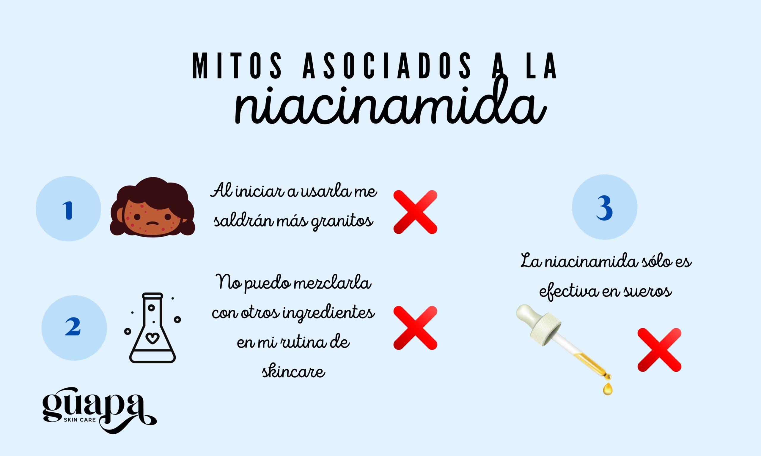 Mitos Asociados a la niacinamida